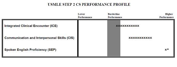 April 29th 2015, Step 2 CS Exam result thread-.png