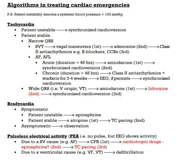 Algorithms in treating cardiac emergencies-cardiac_alg.png