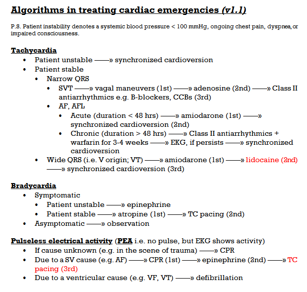 Algorithms in treating cardiac emergencies-cardiac_alg-.png