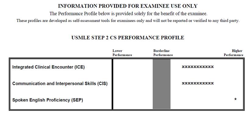 Step 2 CS prep New Delhi-cs-profile.png