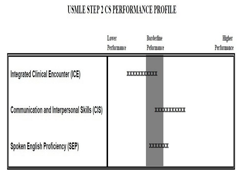 Failed the CS; Here's my Report!-cs-score-report.jpg