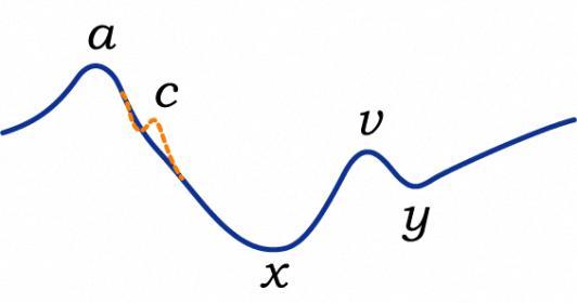 Venous Pulsations (JVP Waves)-image01.jpg