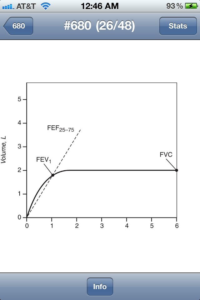 Flow Volume Curve Question-imageuploadedbytapatalk1351140556.810471.jpg