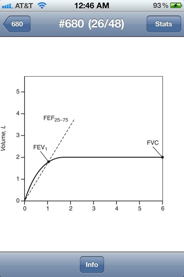 Flow Volume Curve Question-imageuploadedbytapatalk1351140556.810471.jpg