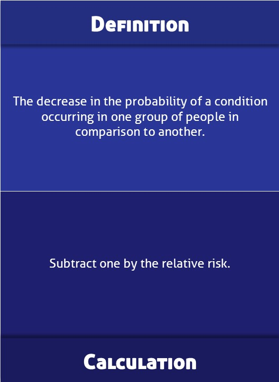 relative risk reduction-info-cards.jpg