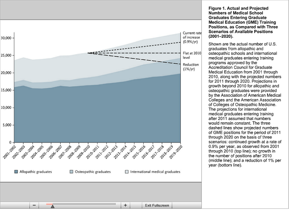Last year's IMGs Fiasco was a Fake!-nejm.png