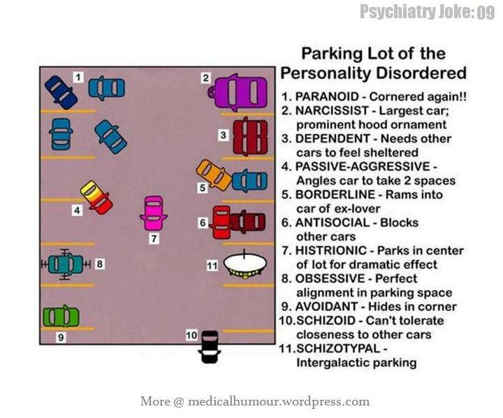 January 2014 Step 2 CK Takers-parking-lot-personality-disordered.jpg