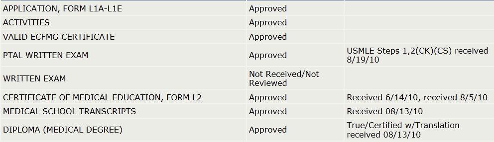 Sending USMLE Transcripts to California Medical Board!-ptal-status.jpg