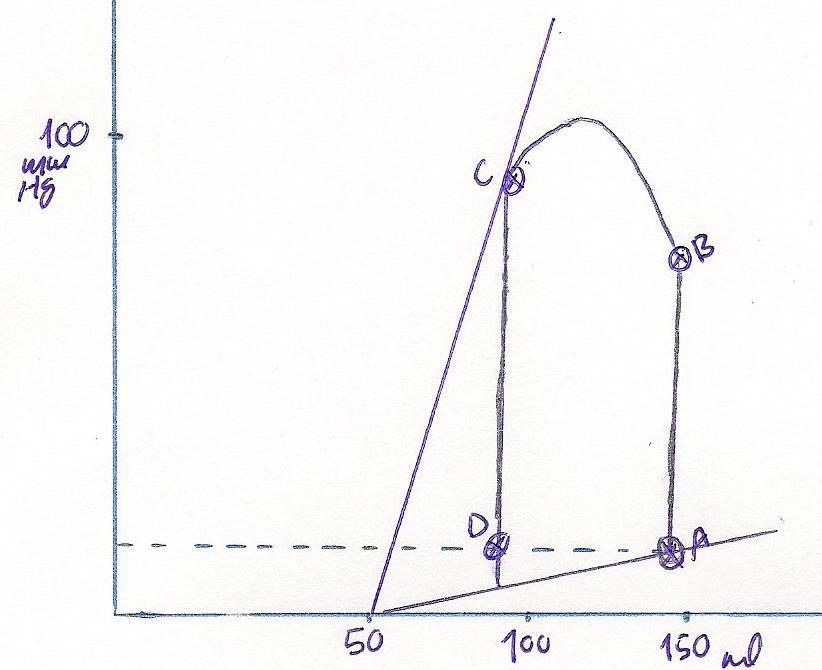 Pressure Volume Loops-scan0001.jpg