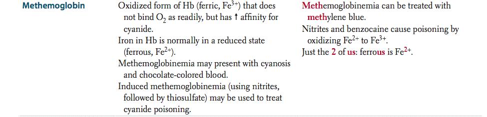 Methemoglobinemia-screen-shot-1436-11-13-10.04.52.png