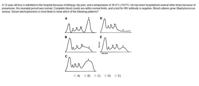 NBME 11 question-graph-screenshot_123.png