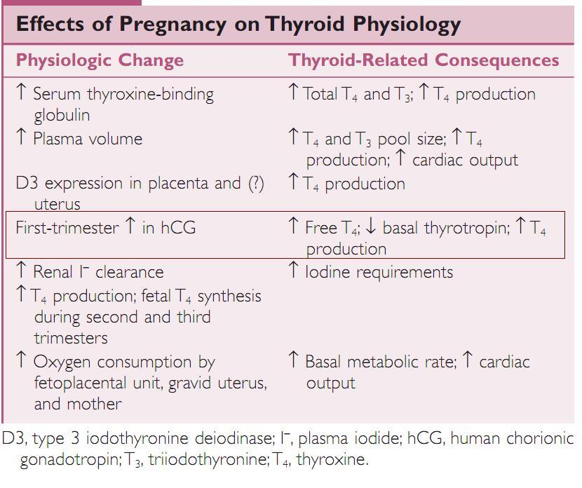 What thyroid disease affects this pregnant woman-thyroid-pregnancy.jpg