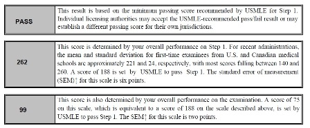 Just received my score today !!!-usmle-step-1-score.jpg