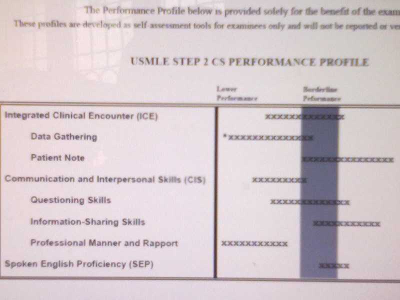 Failed in these subcomponents of the CS Exam-usmle-step-2-cs-score-report.jpg