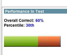 Current USMLE World Step 2 CK Performance-usmle-world-percentile.png