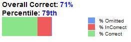 USMLE World Percentile Score!-uwpercentile.jpg